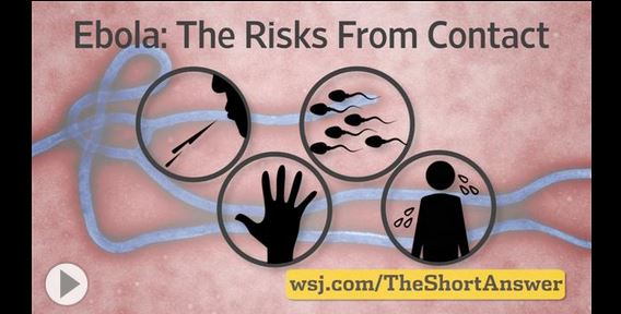 Ebola is a highly contagious virus but only if you come into contact
